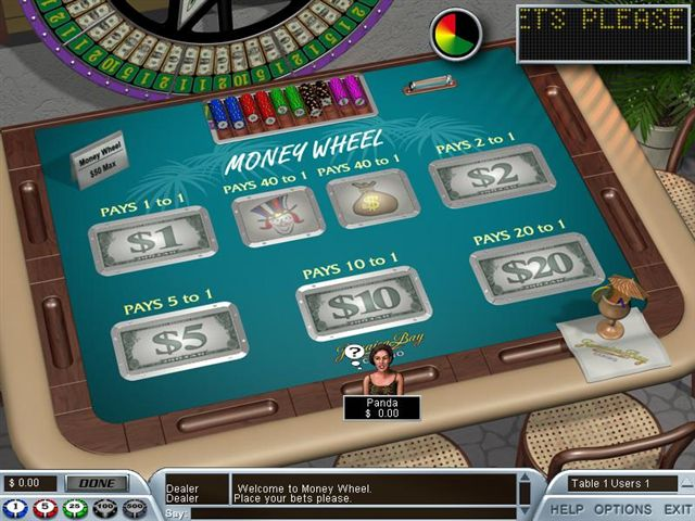 The Big Wheel – Big Wheel Online Gambling